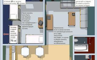 Как организовать хостел в квартире?