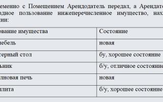 Акт описи и ареста имущества должника образец