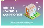 Что входит в оценку квартиры?