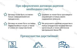 Опротестовать договор дарения квартиры