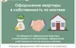 Порядок оформления ипотечной квартиры в собственность