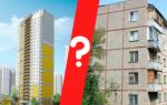 Что значит вторичка в продаже квартиры?