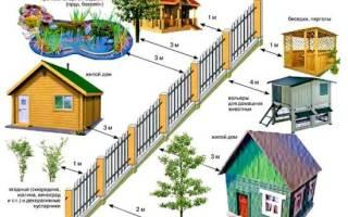 Строительные нормы для частных домов от соседей