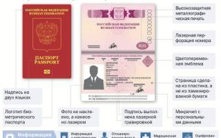 Как сдать документы на загранпаспорт через интернет