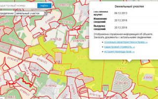 Как узнать категорию земель по кадастровому номеру