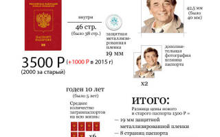 Какие документы надо на загран паспорт РФ