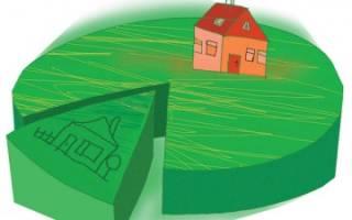 Отчуждение земельного участка находящегося в частной собственности